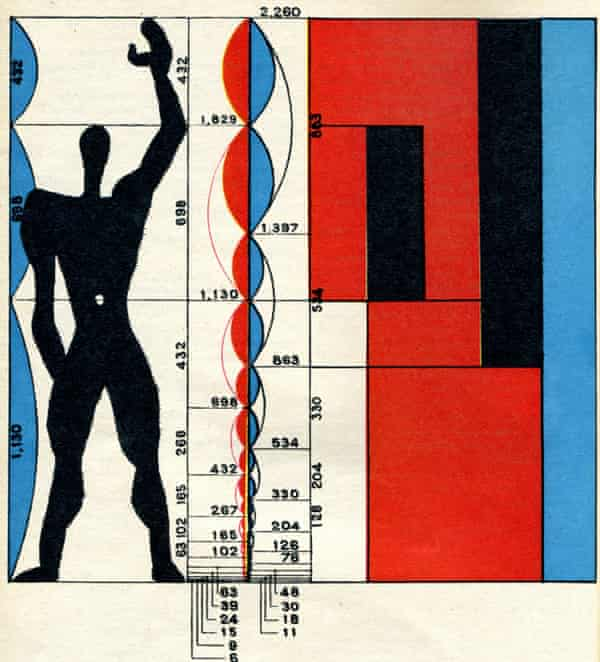 Le Corbusier's Modulor.