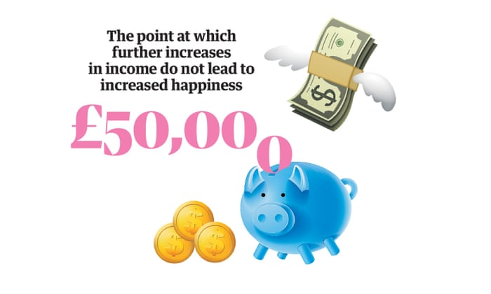 The Money Job Marriage Myth Are You Happy Yet Books The Guardian