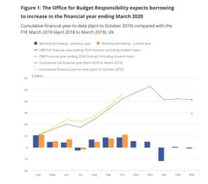 UK public finances