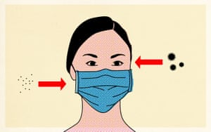 Face masks offer some protection.