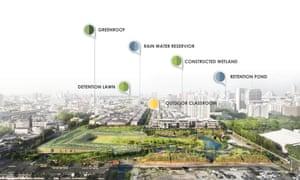 Chulalongkorn Centenary Park green infrastructure.