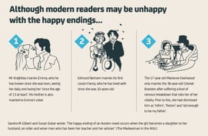 Jane Austen: Although modern readers may be unhappy ...