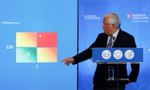 Portuguese Prime Minister Antonio Costa speaks during the briefing of the Council of Ministers Meeting, in Lisbon, Portugal, 11 March 2021.