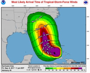 Most likely arrival times in Florida of tropical storm-force winds of Hurricane Irma