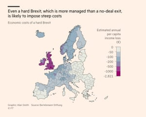 FT graphic about impact of no deal Brexit on EU 28