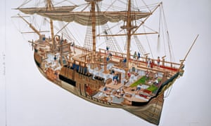 A cutaway painting of Captain Cook's Endeavour ship.