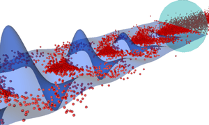 Simulation of a plasma wakefield in the AWAKE experiment
