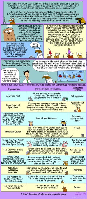 First Dog on the Moon cartoon on metadata