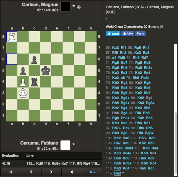 46d0eb5e30e Magnus Carlsen misses win in Game 1 draw with Fabiano Caruana – as it  happened