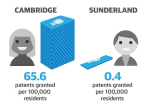 infographic patents granted