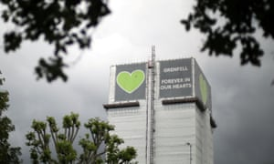 Grenfell Tower shrouded by scaffolding and covers