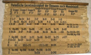 World's oldest periodic table