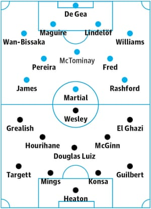 Manchester United v Aston Villa: Probable starters in bold, contenders in light.