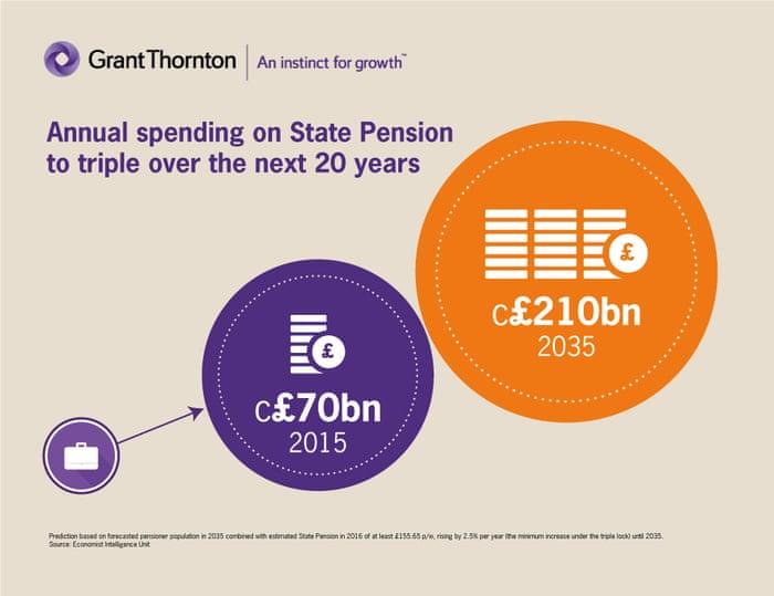 Spending review 2015: George Osborne scraps tax credit cuts
