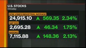 Wall Street at the close tonight.