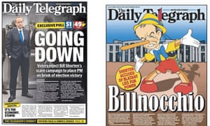 Election campaign front pages from the Daily Telegraph featuring the opposition leader, Bill Shorten.