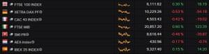 European stock markets, 1pm today