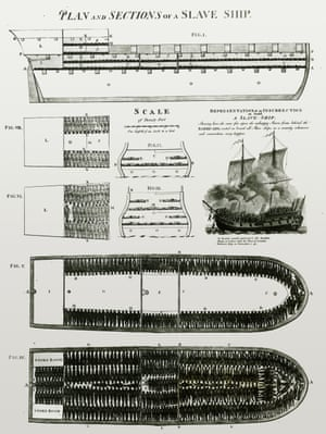 Designed to shock, this poster of the British slave ship, Brooks, packed with Africans being shipped to North America, appeared in 1788. Designed by the Society for Effecting the Abolition of the Slave Trade, England, it raised awareness of this horrible trade and helped sway public opinion.