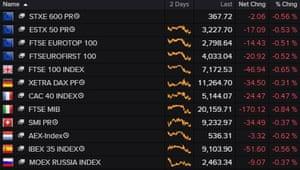 Stock markets fell on Tuesday.