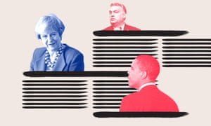 A global network of scholars used textual analysis of speeches to measure the populism exhibited by government leaders around the world.