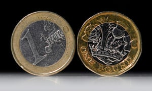 A one-pound sterling coin and a one-euro coin