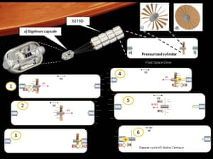 Propellantless engine for space travel