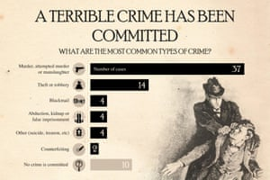 Sherlock gallery: A Terrible Crime Has Been Committed