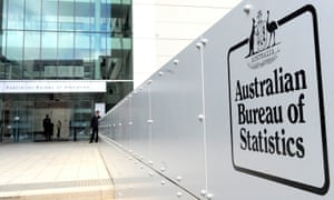 Australian Bureau of Statistics offices and logo in Canberra