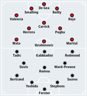 Manchester United v Southampton: expected line-ups for the final.