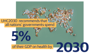 UHC 2030 recommends that all nations' governments spend 5% of their GDP on health by 2030