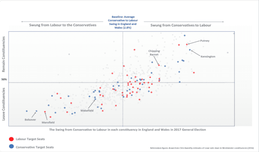 Anand Menon graph 2