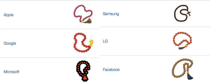 Why are Samsung's emojis different from everyone else? | Technology
