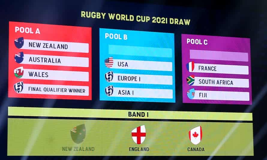Women's Rugby World Cup draw