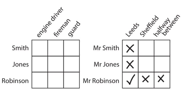 Enigma ferroviario: tabelle di risoluzione