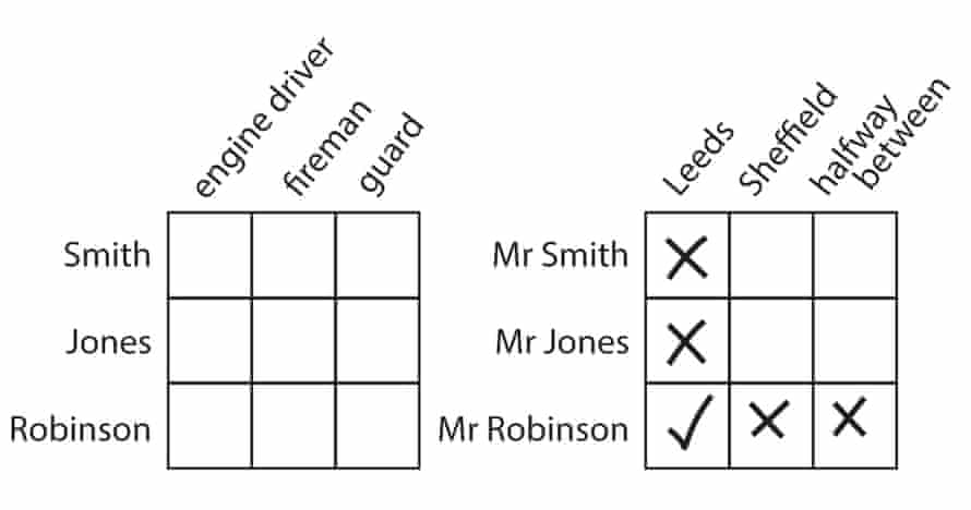 ANSWER 5 SMITH JONES & ROBINSON illustration Bellos extract