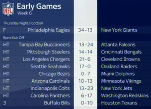 Nobody has a bigger lead in the NFL right now than the Seahawks.