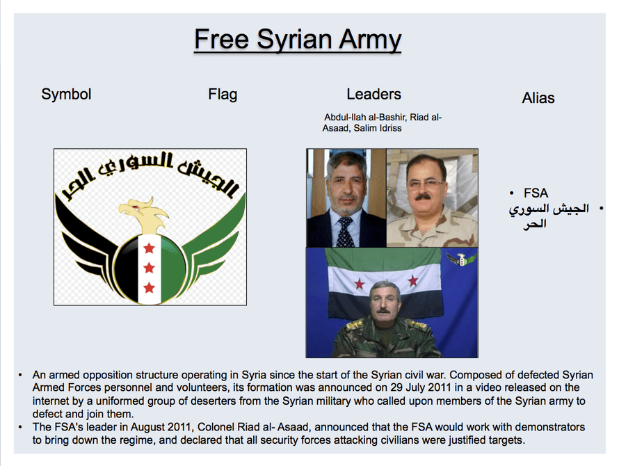 The Facebook manual's page on the Free Syrian Army.