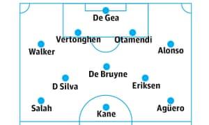 Premier League XI.