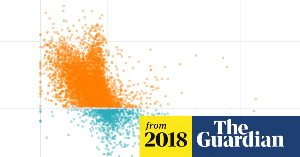 Gender pay gap: what we learned and how to fix it | Society | The
