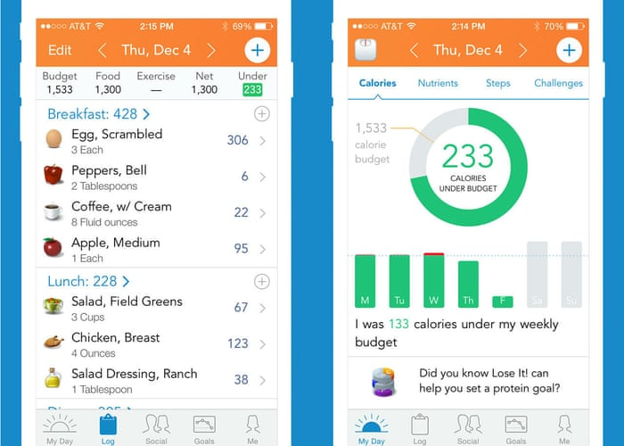 Dieting? Calorie-counting? Four of the best food-tracking