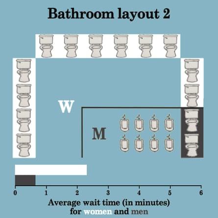 bathroom layout 2