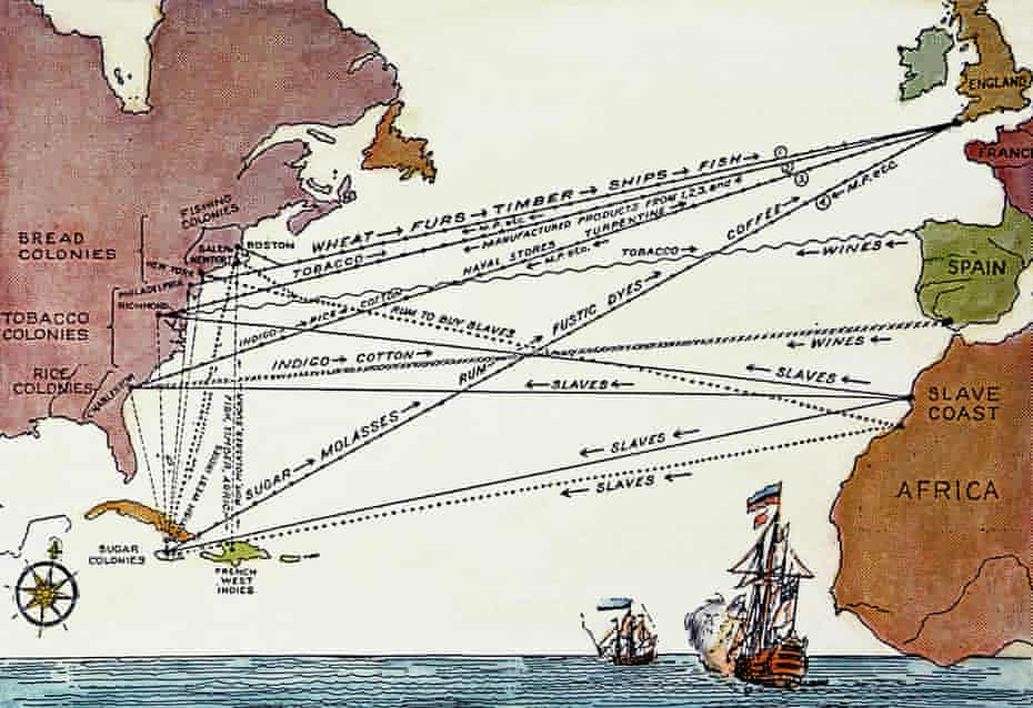 Slave trade routes in the 17th century.