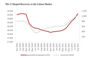 NIESR research on the UK jobs market