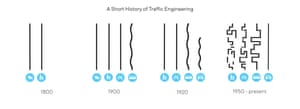 A short history of traffic engineering. In many cities around the world, car drivers are prioritised over people on foot, on bikes or on public transport, argues Colville-Andersen