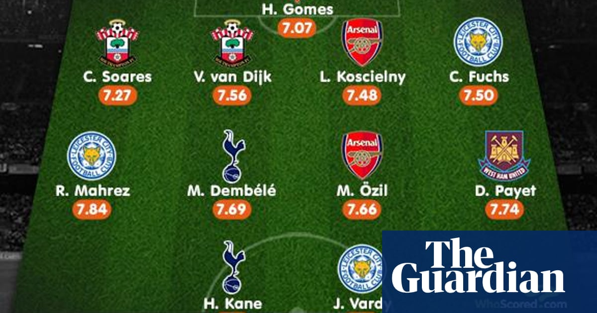 Teams Of The Season Best Xis From The Premier League And Around Europe Premier League The Guardian