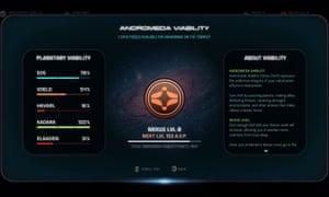 Andromeda Viability screen