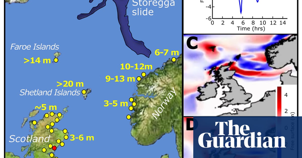 Ancient tsunami could have wiped out Scottish cities today, study finds