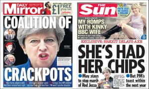 Sun and Mirror front pages