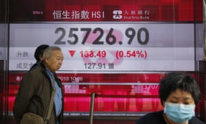 An electronic board showing Hong Kong share index outside a bank in Hong Kong.