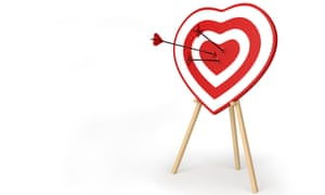 Arrows hit the centre of target in the form of heart